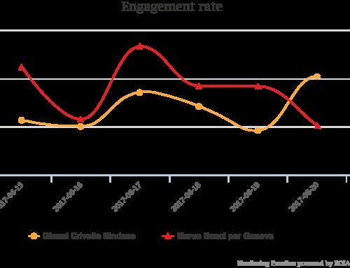 Bucci e Crivello: la corsa nel web, aggiornamenti ultimi giorni
